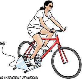 hometrainer fiets gratis